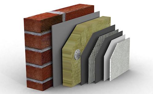 sistemi di isolamento termico pareti esterno